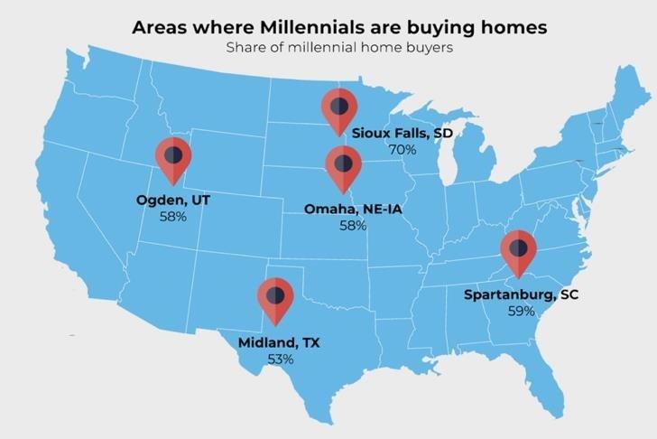 millennials buying homes map